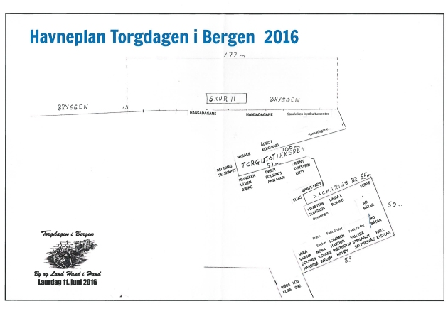 havneplan 2016 revidert